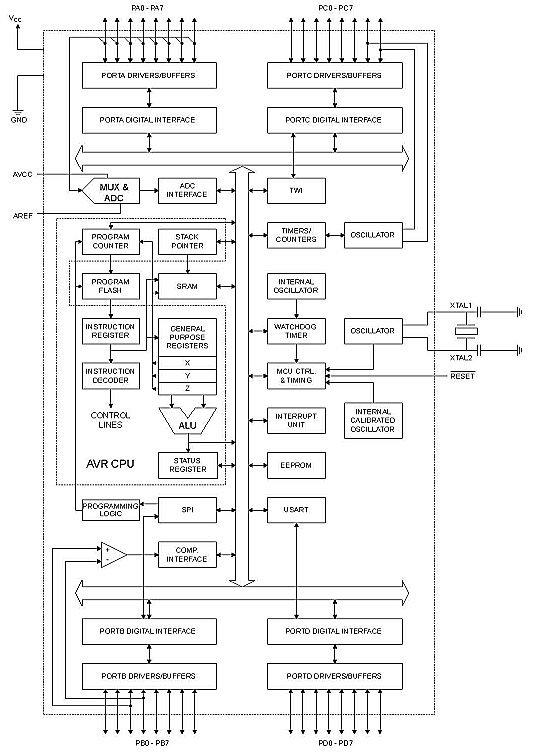 Materi Komputer Terapan Pdf